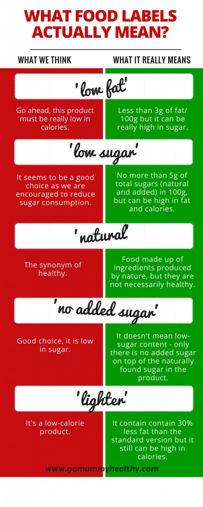 What food labels actually mean?