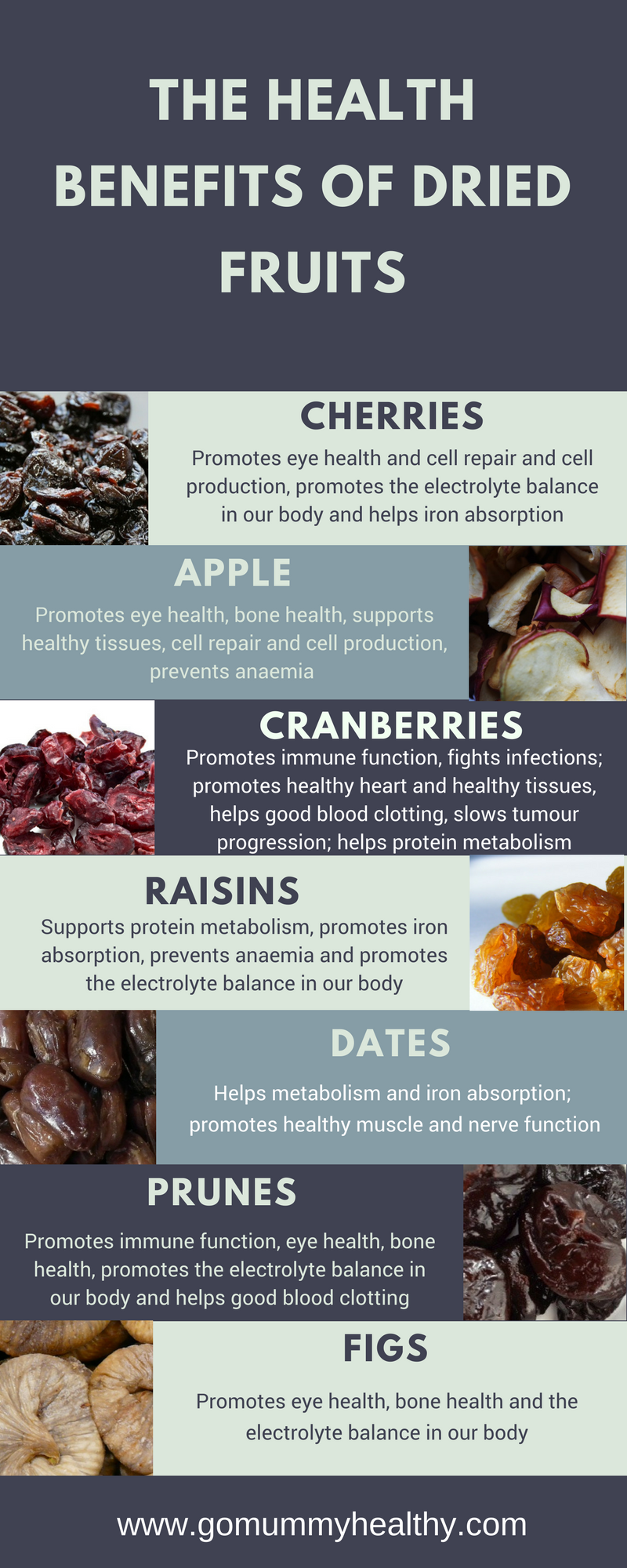 The health benefits of 7 dried fruits - 5-a-day